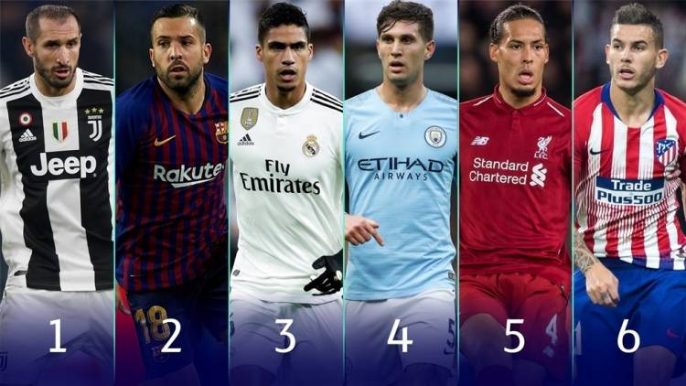 Team of the Year 2018: stats breakdown